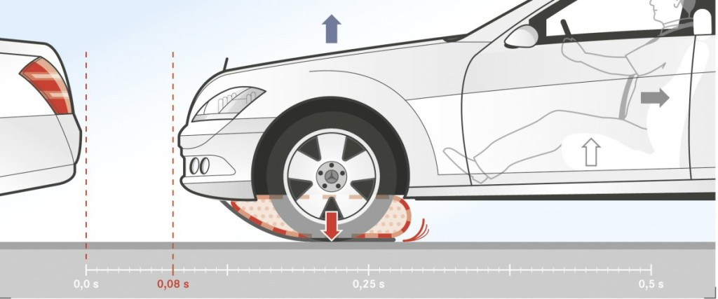 Auto turvapadjad - Autosky