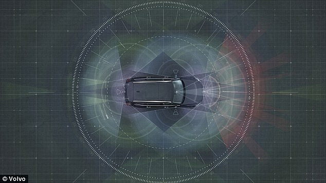 Volvo surmakindel auto